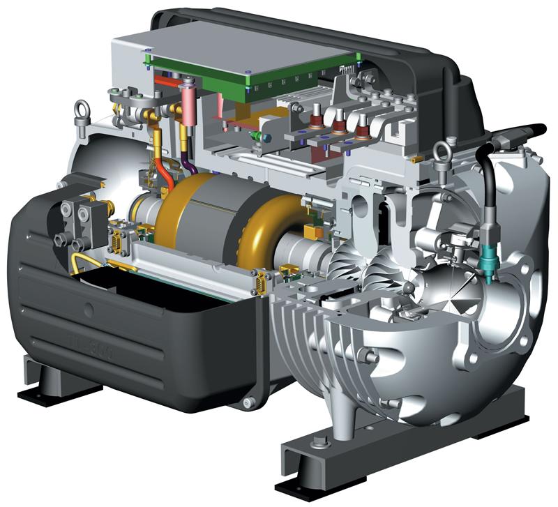 کمپرسورها (Compressor)